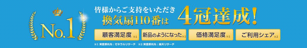 皆様からご支持をいただき換気扇110番は4冠達成! 顧客満足度No.1 新品のようになったNo.1 価格満足度No.1 ご利用シェアNo.1